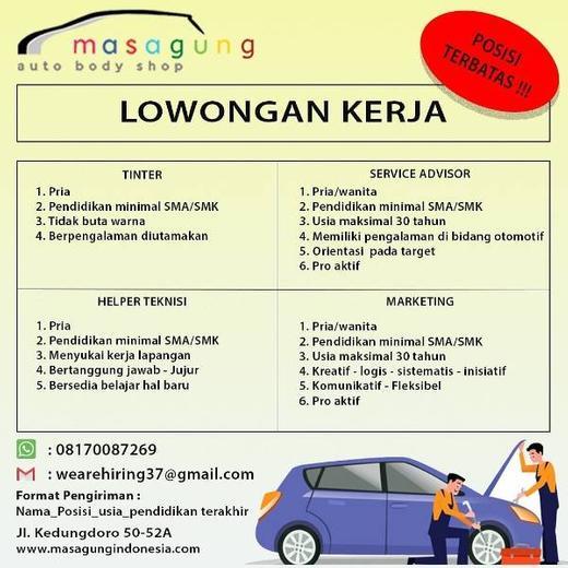 Lowongan Karyawan Bengkel Surabaya Gibran Waluyo Di Surabaya 19 Oct 2020 Loker Atmago Warga Bantu Warga