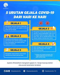 Alur Pendaftaran Seleksi CPNS 2018 - , 26 Sep 2018 ...