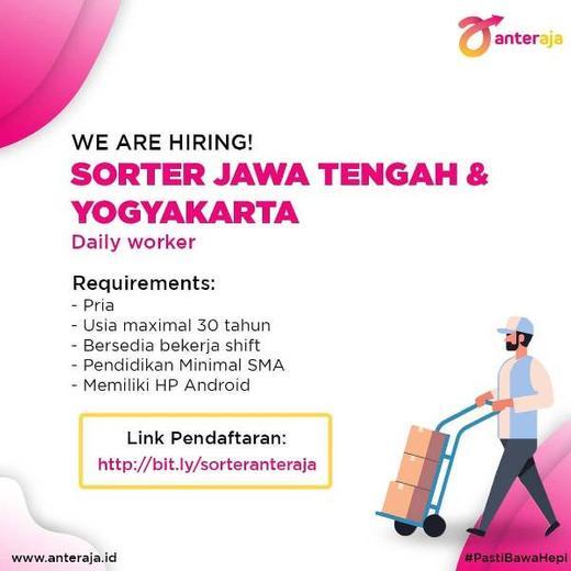 Yogyakarta Atmago