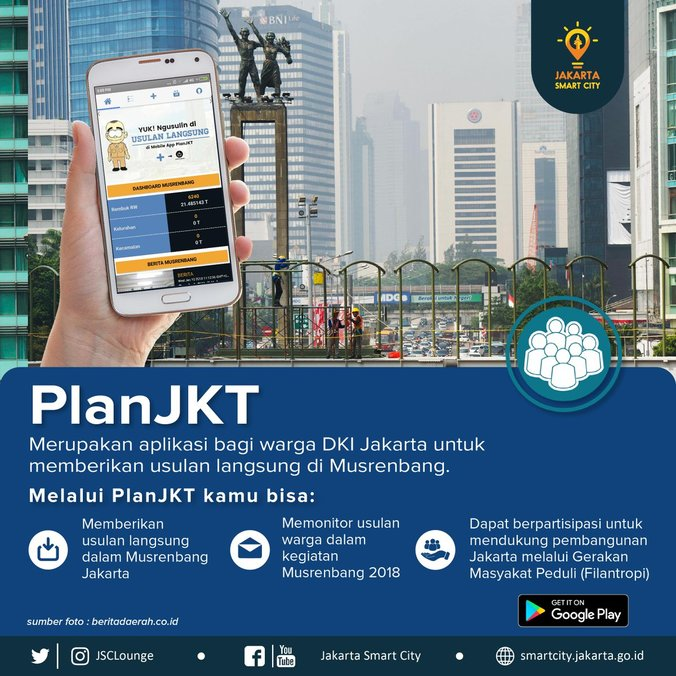 20275 medium yuk ikut berpartisipasi dalam pembangunan dki lewat aplikasi musrenbang dki  plan jkt
