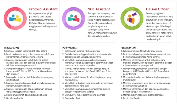 21494 medium volunteer asian games   noc assistant