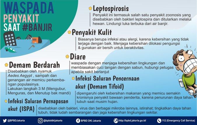 21533 medium penyakit di musim banjir