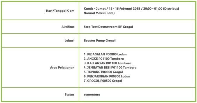 21536 medium info gangguan pasokan air untuk wilayah grogol dan sekitarnya %28kamis   jumat  15   16 februari 2018%29
