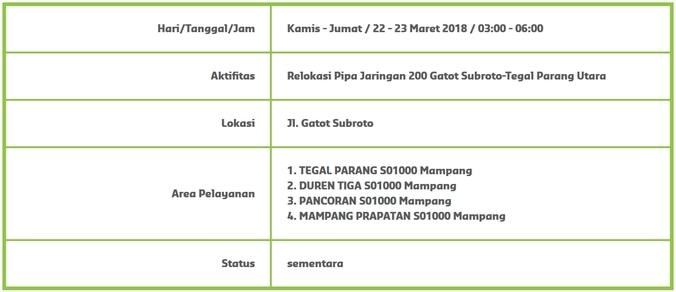 22970 medium info gangguan pasokan air dki jakarta   mampang prapatan dan sekitarnya %2822 23 maret 2018%29