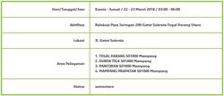 22970 small info gangguan pasokan air dki jakarta   mampang prapatan dan sekitarnya %2822 23 maret 2018%29