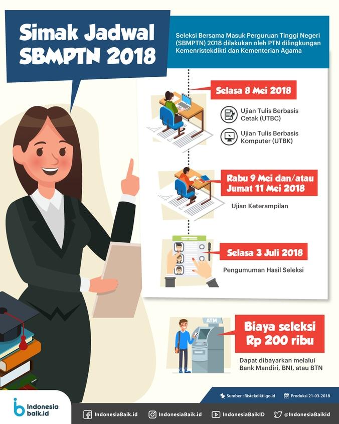 23163 medium jadwal sbmptn 2018