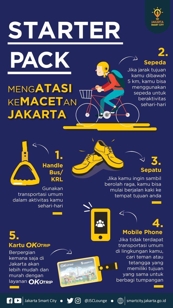5 Kiat Sederhana Mengatasi Kemacetan Di Jakarta Atmago
