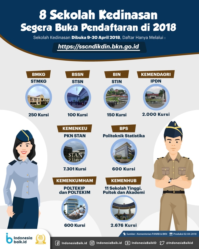 23475 medium 8 sekolah kedinasan segera buka pendaftaran di 2018