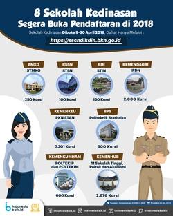 23475 small 8 sekolah kedinasan segera buka pendaftaran di 2018