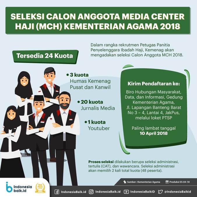 23535 medium seleksi calon anggota media center haji %28mch%29 kementerian agama 2018