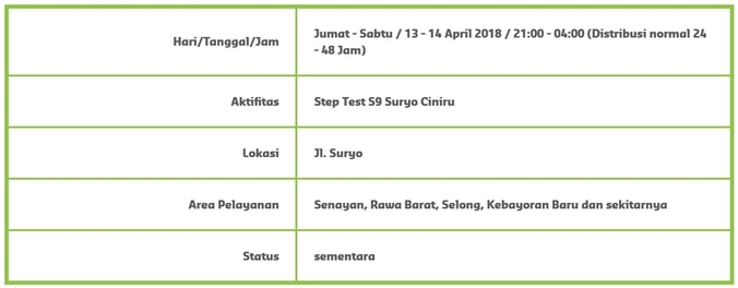23811 medium info gangguan suplai air   senayan  rawa barat  selong  kebayoran baru dan sekitarnya %2813 14 april 2018%29