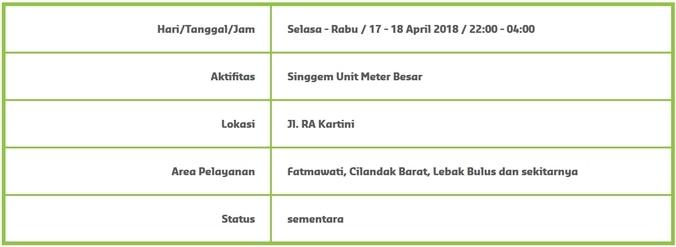 24134 medium info gangguan suplai air   fatmawati  cilandak barat  lebak bulus dan sekitarnya %2817 sd 18 april%29