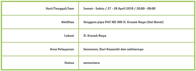 24637 medium info gangguan suplai air   semanan  duri kosambi dan sekitarnya %2827 sd 28 april%29