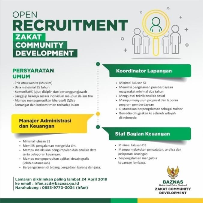 24706 medium open recruitment zakat community development baznas