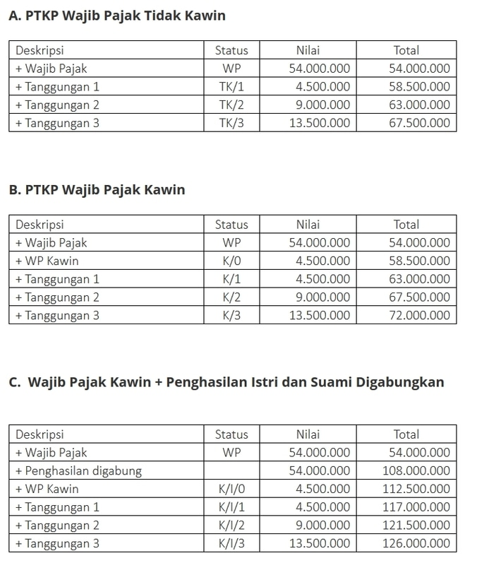 24938 medium telat lapor spt pajak  siap siap didenda 1 juta rupiah