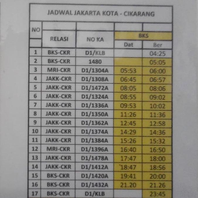 25026 medium jadwal krl jakarta cikarang