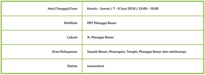 26498 medium info gangguan suplai air   sawah besar  pinangsia  tangki  mangga besar dan sekitranya %287 sd 8 juni%29