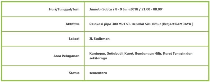 26532 medium info gangguan suplai air   kuningan  setiabudi  karet  bendungan hilir  karet tengsin dan sekitarnya %288 sd 9 juni%29