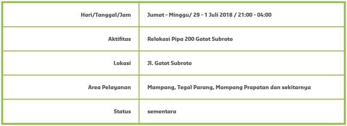 27383 medium info gangguan suplai air   mampang  tegal parang  mampang prapatan dan sekitarnya  %2829 juni sd 1 juli 2018%29