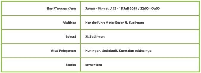 27997 medium info gangguan suplai air   kuningan  setiabudi  karet dan sekitarnya %2813 sd 15 juli 2018%29
