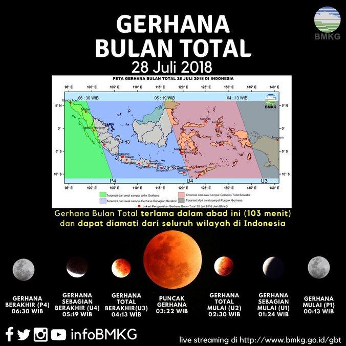 27999 medium gerhana bulan total 28 juli  terlama abad ini