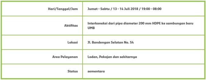 28041 medium info gangguan suplai air   lodan  pekojan dan sekitarnya %2813 sd 14 juli 2018%29
