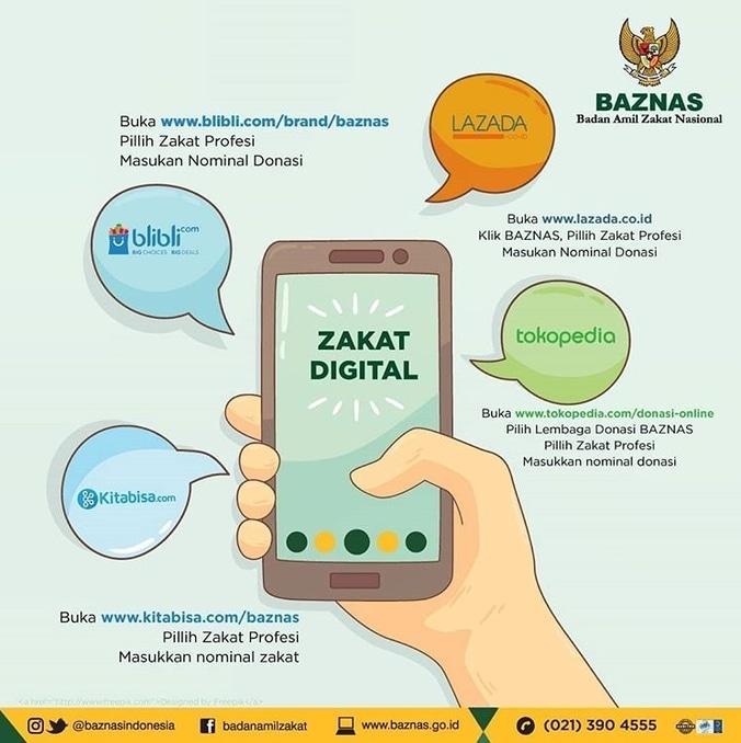 28841 medium layanan zakat digital baznas kini hadir di 7 situs ecommerce berikut