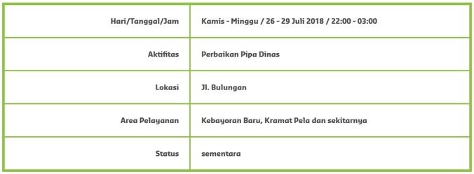 28987 medium info gangguan pdam   kebayoran baru  kramat pela dan sekitarnya %2826 29 juli 2018%29