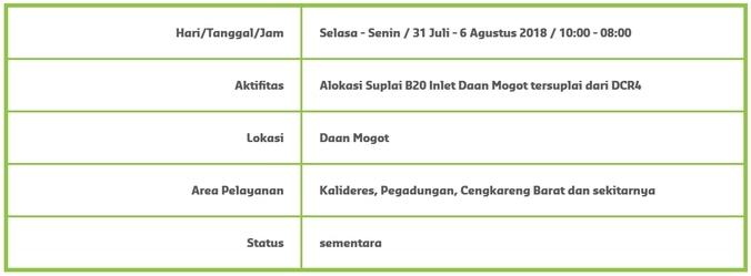 29213 medium info gangguan pdam   kalideres  pegadungan  cengkareng barat dan sekitarnya %2831 juli   6 agustus 2018%29