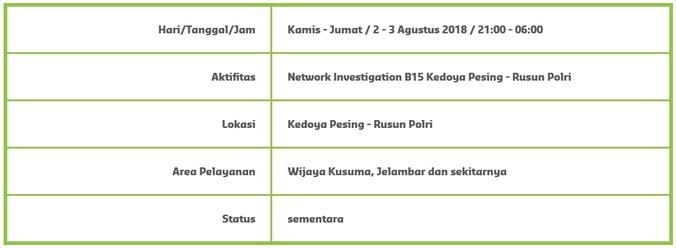 29389 medium info gangguan pdam kedoya pesing   rusun polri %282 3 agustus 2018%29