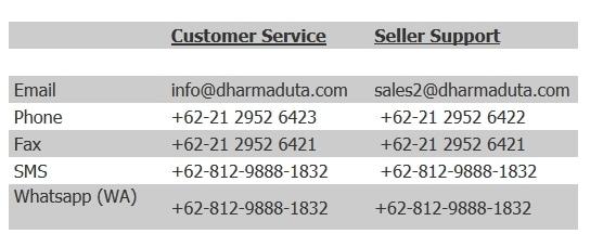 29489 medium lowongan kerja administrasi gudang pt dharmaduta lucas media