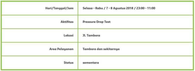 29716 medium info gangguan pdam   tambora dan sekitarnya %287 8 agustus 2018%29