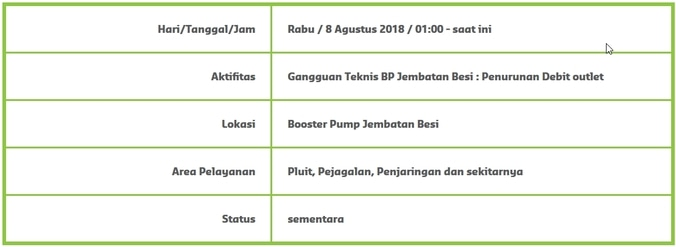 29778 medium info gangguan pdam   pluit  pejagalan  penjaringan dan sekitarnya %288 agustus 2018%29