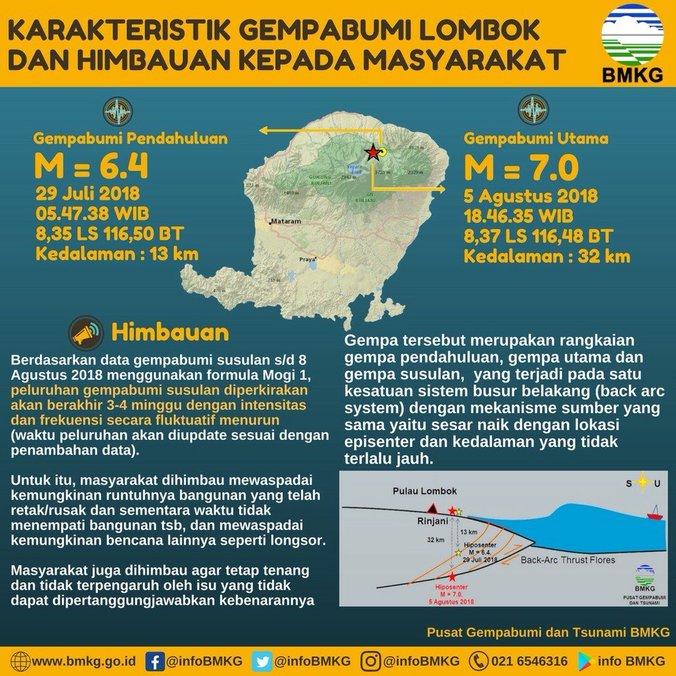 29827 medium gemp lombok