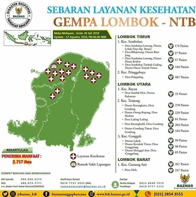 30235 medium infografis mengenai sebaran yang dilakukan oleh tim baznas di lombok