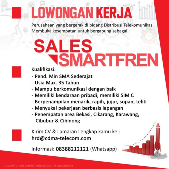 30908 medium loker sales  smart