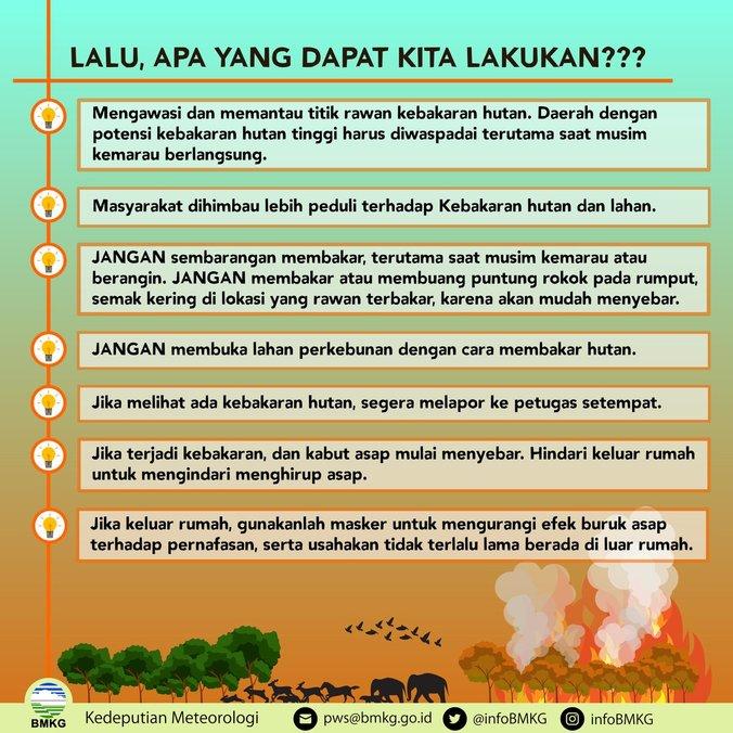 31156 medium waspada karhutla %28kebakaran hutan dan lahan%29