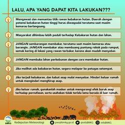 31156 small waspada karhutla %28kebakaran hutan dan lahan%29