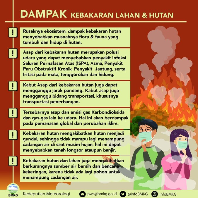 31157 medium waspada karhutla %28kebakaran hutan dan lahan%292