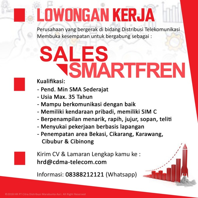 31326 medium loker sales  smart