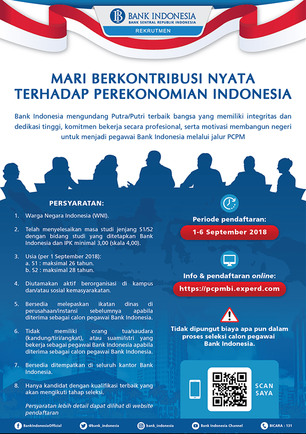 31796 medium bank indonesia membuka lowongan untuk 14 pilihan posisi.