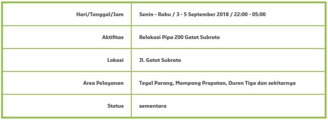 32015 medium info gangguan pdam   tegal parang  mampang prapatan  duren tiga dan sekitarnya %283 5 september 2018%29
