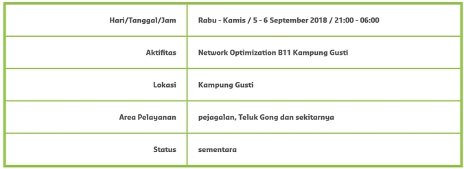 32087 medium info gangguan pdam   pejagalan  teluk gong dan sekitarnya %285 6 september 2018%29