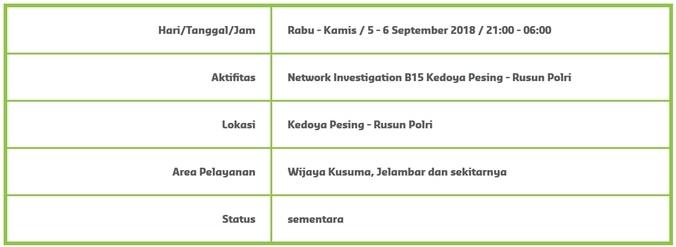 32088 medium info gangguan pdam   wijaya kusuma  jelambar dan sekitarnya %285  6 september 2018%29