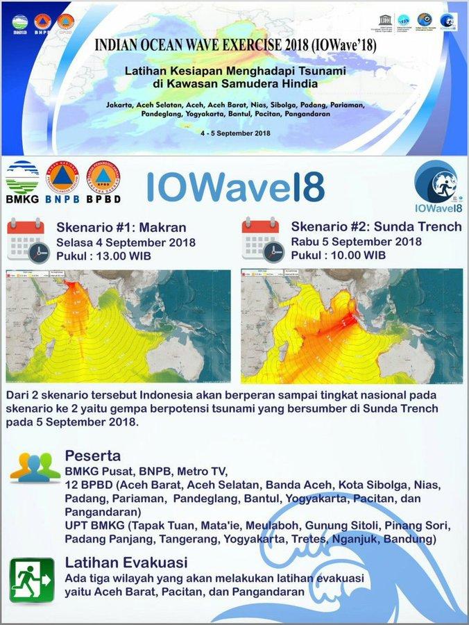 32095 medium bmkg iowave18  kesiapsiagaan menghadapi tsunami di kawasan samudera hindia