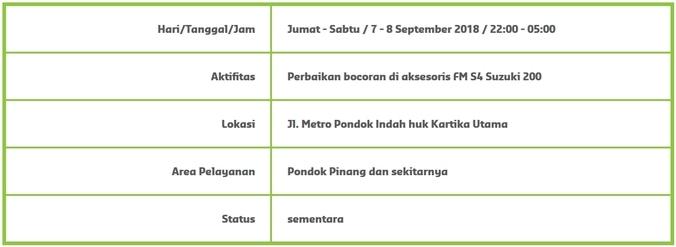 32258 medium info gangguan pdam   pondok pinang dan sekitarnya %287 8 september 2018%29