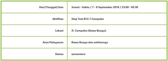 32259 medium info gangguan pdam   rawa buaya dan sekitarnya %287 8 september 2018%29