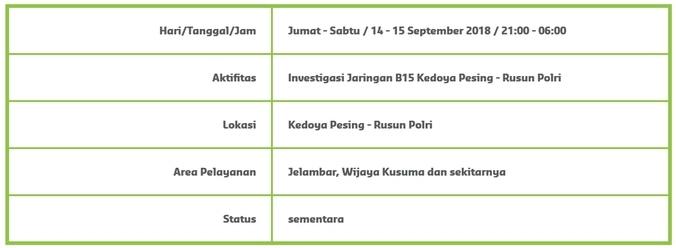 32974 medium info gangguan pdam    jelambar  wijaya kusuma dan sekitarnya %2814 15 september 2018%29