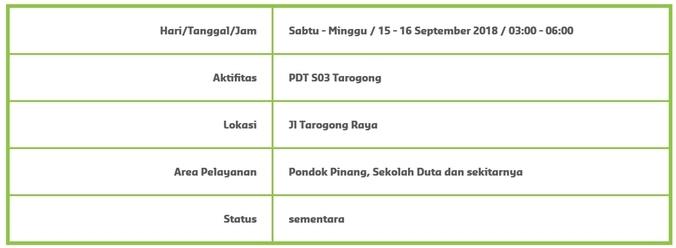 32975 medium info gangguan pdam   pondok pinang  sekolah duta dan sekitarnya %2815 16 september 2018%29