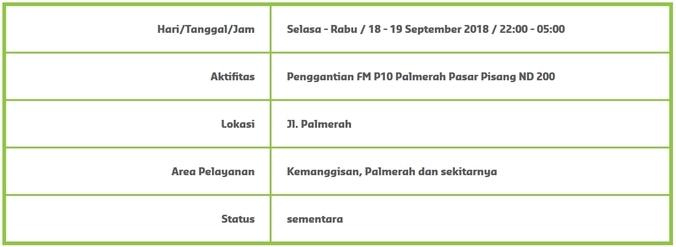 33334 medium info gangguan pdam   kemanggisan  palmerah dan sekitarnya %2818 19 september 2018%29